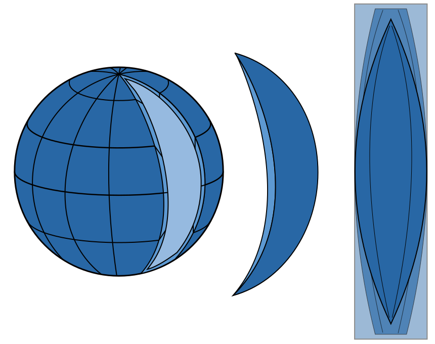 Equirectangular map construction